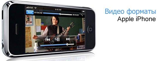 Какой формат видео на iPhone?