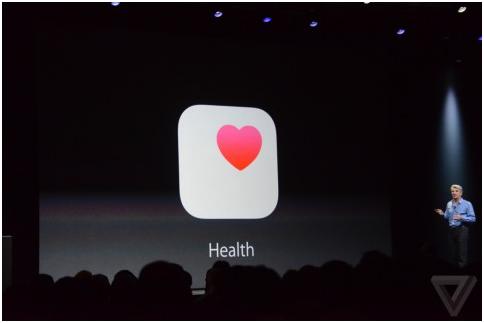 WWDC 2014: первый взгляд на Apple iOS 8