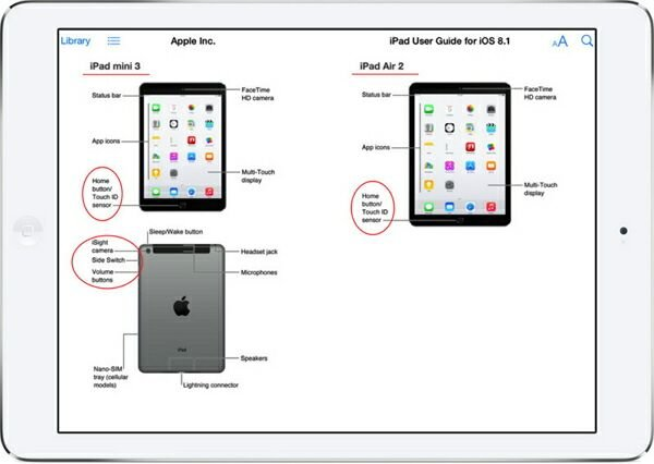 Тайна iPad Air 2 и третей мини-версии iPad была раскрыта накануне презентации