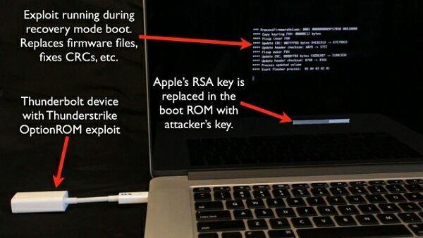 Уникальный буткит для OS X заражает Mac на долгие годы