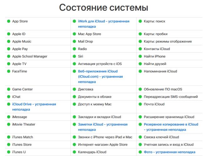 Список сервером Apple